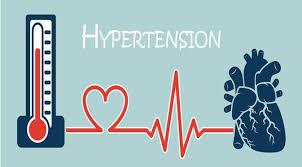 Jumlah Penyakit Hipertensi Usia 60-69 Tahun di Yogyakarta Tahun 2019