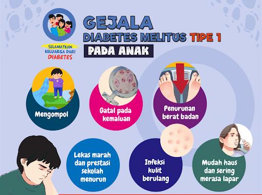 Jumlah Kunjungan Penyakit Diabetes Melitus di Yogyakarta Tahun 2019